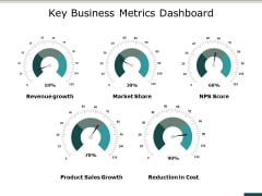 Key Business Metrics Dashboard Ppt PowerPoint Presentation File Objects