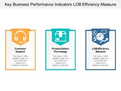 Key Business Performance Indicators Lob Efficiency Measure Ppt Powerpoint Presentation Infographics File Formats