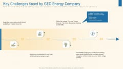 Key Challenges Faced By Geo Energy Company Mockup PDF
