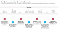 Key Challenges Faced By Oil And Gas Companies Ppt Portfolio Influencers PDF