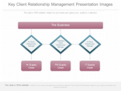Key Client Relationship Management Presentation Images