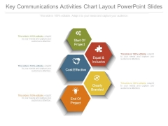 Key Communications Activities Chart Layout Powerpoint Slides