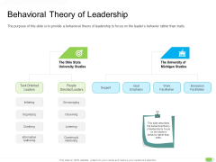 Key Competencies For Organization Authorities Behavioral Theory Of Leadership Information PDF
