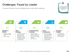 Key Competencies For Organization Authorities Challenges Faced By Leader Structure PDF