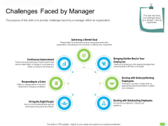 Key Competencies For Organization Authorities Challenges Faced By Manager Icons PDF