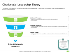Key Competencies For Organization Authorities Charismatic Leadership Theory Graphics PDF
