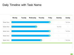 Key Competencies For Organization Authorities Daily Timeline With Task Name Graphics PDF