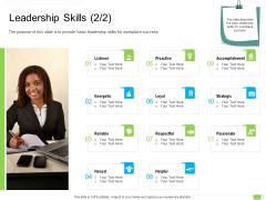 Key Competencies For Organization Authorities Leadership Skills Strategic Sample PDF