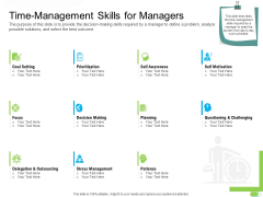Key Competencies For Organization Authorities Time Management Skills For Managers Background PDF