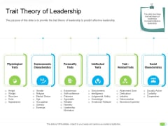 Key Competencies For Organization Authorities Trait Theory Of Leadership Icons PDF