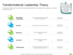 Key Competencies For Organization Authorities Transformational Leadership Theory Mockup PDF