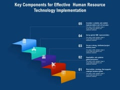 Key Components For Effective Human Resource Technology Implementation Ppt PowerPoint Presentation Portfolio Introduction PDF