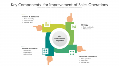 Key Components For Improvement Of Sales Operations Ppt PowerPoint Presentation Diagram Templates PDF