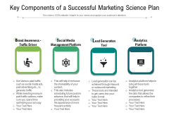 Key Components Of A Successful Marketing Science Plan Ppt PowerPoint Presentation File Clipart PDF