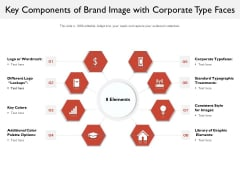 Key Components Of Brand Image With Corporate Type Faces Ppt PowerPoint Presentation Gallery File Formats PDF
