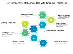 Key Components Of Business Plan With Financial Projections Ppt PowerPoint Presentation Gallery Design Templates PDF