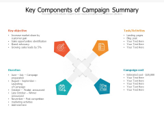 Key Components Of Campaign Summary Ppt PowerPoint Presentation Gallery Smartart PDF