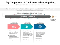 Key Components Of Continuous Delivery Pipeline Ppt PowerPoint Presentation Gallery Information PDF