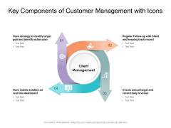 Key Components Of Customer Management With Icons Ppt PowerPoint Presentation Styles Smartart