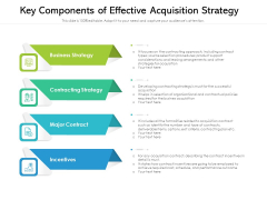 Key Components Of Effective Acquisition Strategy Ppt PowerPoint Presentation Slides Styles PDF