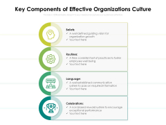 Key Components Of Effective Organizations Culture Ppt PowerPoint Presentation Summary Gridlines PDF