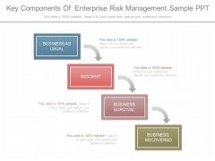 Key Components Of Enterprise Risk Management Sample Ppt