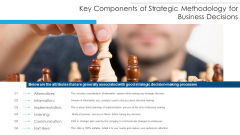 Key Components Of Strategic Methodology For Business Decisions Ppt PowerPoint Presentation Gallery Example Topics PDF