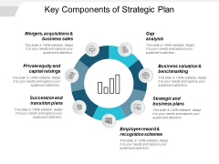 Key Components Of Strategic Plan Ppt PowerPoint Presentation Infographics Examples