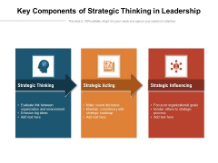 Key Components Of Strategic Thinking In Leadership Ppt Powerpoint Presentation Icon Images Pdf