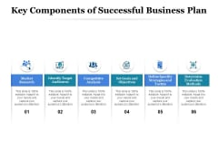Key Components Of Successful Business Plan Ppt PowerPoint Presentation Infographics Graphics