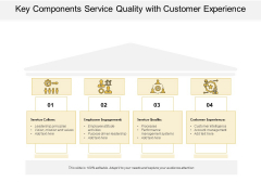 Key Components Service Quality With Customer Experience Ppt PowerPoint Presentation File Design Inspiration PDF