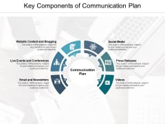 Key Componets Of Communication Plan Ppt PowerPoint Presentation Infographics Styles
