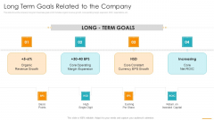 Key Considerations Marketing Franchise Long Term Goals Related To The Company Demonstration PDF