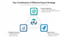 Key Constituents Of Effective Export Strategy Ppt PowerPoint Presentation Inspiration Graphics Design PDF