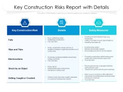 Key Construction Risks Report With Details Ppt PowerPoint Presentation Layouts Show PDF