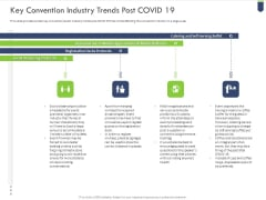 Key Convention Industry Trends Post Covid 19 Information PDF