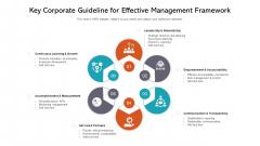 Key Corporate Guideline For Effective Management Framework Ppt PowerPoint Presentation File Designs Download PDF