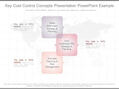 Key Cost Control Concepts Presentation Powerpoint Example