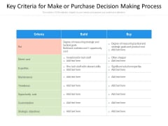 Key Criteria For Make Or Purchase Decision Making Process Ppt PowerPoint Presentation Inspiration Sample PDF