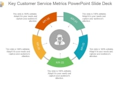 Key Customer Service Metrics Powerpoint Slide Deck