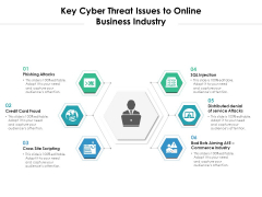 Key Cyber Threat Issues To Online Business Industry Ppt PowerPoint Presentation Icon Example File PDF