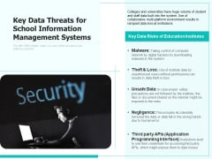 Key Data Threats For School Information Management Systems Ppt PowerPoint Presentation Slides Examples PDF