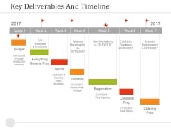Key Deliverables And Timeline Ppt PowerPoint Presentation Inspiration Slide