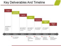 Key Deliverables And Timeline Ppt PowerPoint Presentation Professional Picture