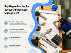 Key Dependencies For Successful Business Management Ppt PowerPoint Presentation Inspiration Design Ideas PDF
