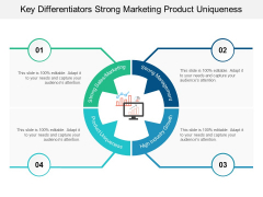 Key Differentiators Strong Marketing Product Uniqueness Ppt Powerpoint Presentation Portfolio Graphics Download