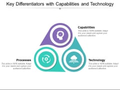 Key Differentiators With Capabilities And Technology Ppt PowerPoint Presentation Inspiration Skills PDF
