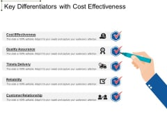 Key Differentiators With Cost Effectiveness Ppt PowerPoint Presentation Show Ideas PDF
