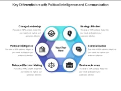 Key Differentiators With Political Intelligence And Communication Ppt PowerPoint Presentation File Slide PDF