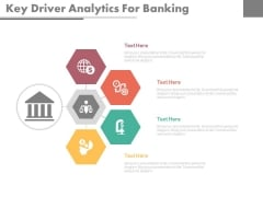 Key Driver Analytics For Banking Ppt Slides